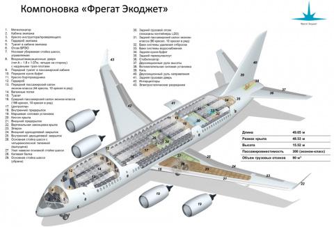 В России завершили концептуа…