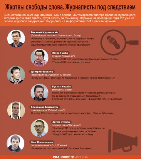 На  Украине отмечен рост «патриотической журналистики»