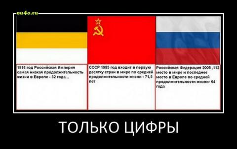 Ужасы советской действительн…