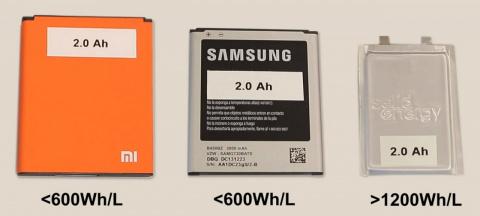 Смартфоны могут получить батареи удвоенной ёмкости уже в 2017 году