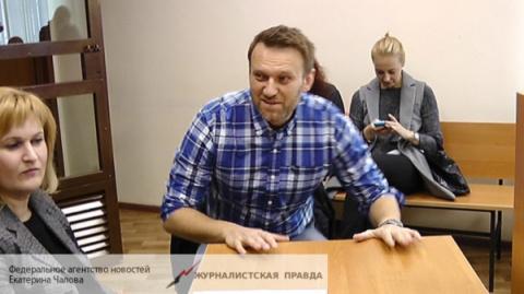 По протекции ЕСПЧ: Навального снова судят за «Кировлес»