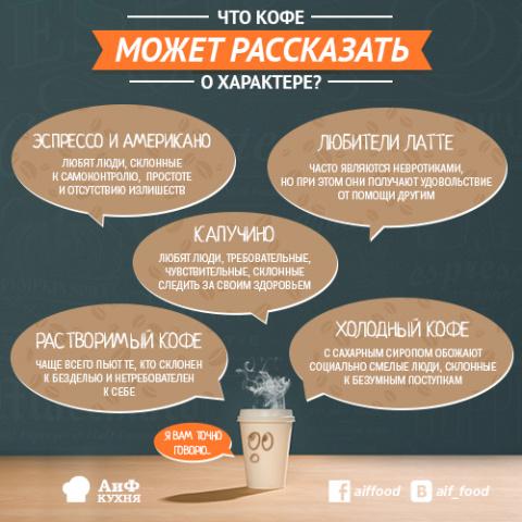 Что кофе может рассказать о характере человека?