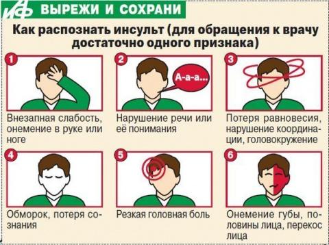 10 способов защитить себя от…