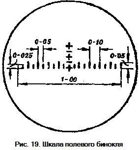 Измеряем расстояние с помощь…