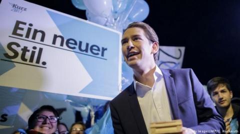 Итоги выборов в Австрии: вызов для Германии и ЕС. Вадим Трухачёв