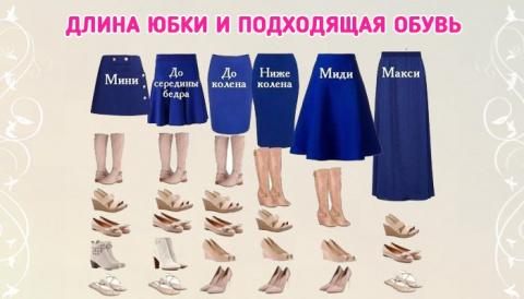 Как правильно подобрать обув…