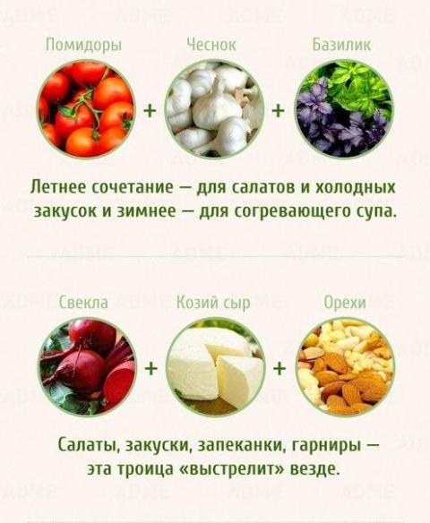 Хозяйке на заметку. 15 беспроигрышных сочетаний продуктов