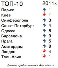 Поисковик AviaSales.ru назва…