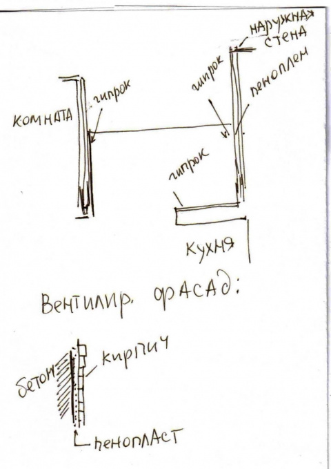 Дом из арболита отделка фасада