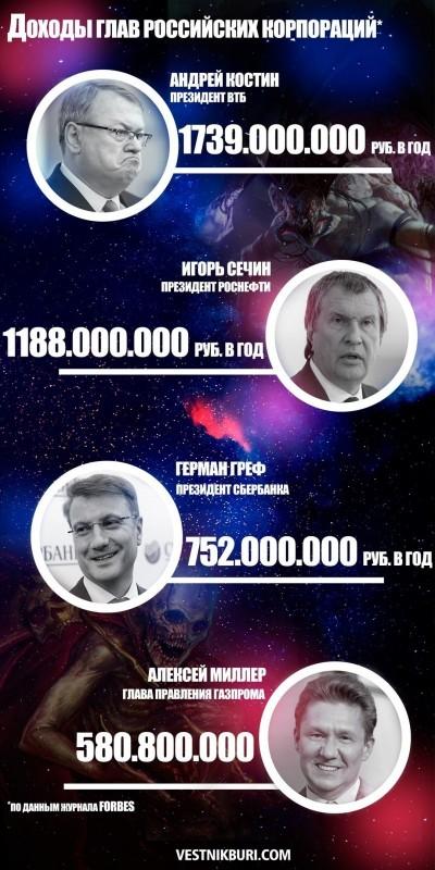 Почему в России не хватает д…