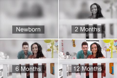 Вот как на самом деле видит новорожденный ребенок в первый год своей жизни