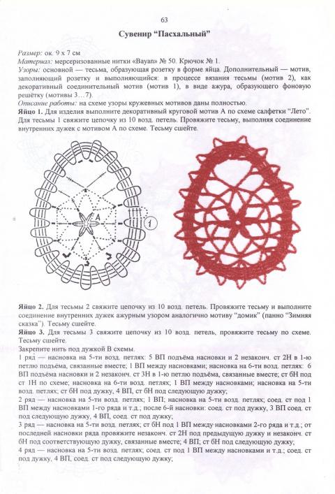 Уроки вязание вологодских кружев.Урок 11.