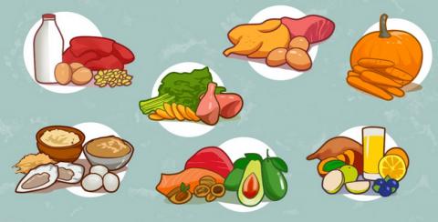 10 самых важных витаминов дл…