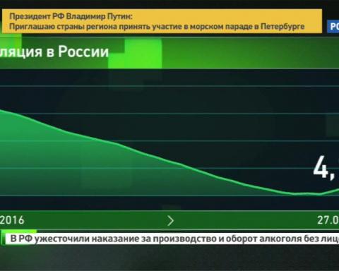 Держи голову в холоде. Банк России не станет спешить со ставкой