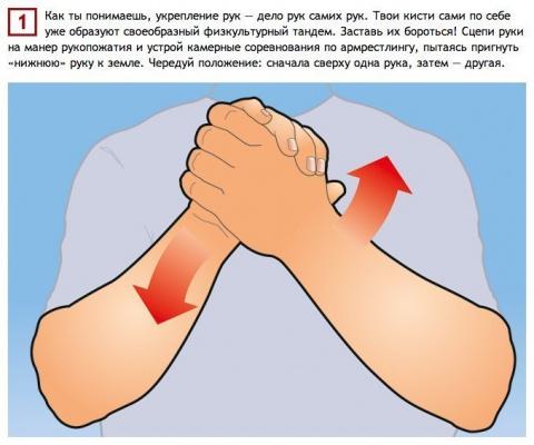 Укрепление рук - дело самих рук