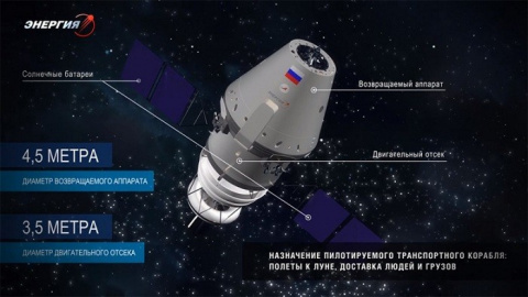 «Федерация»: курс на Луну и дальний космос