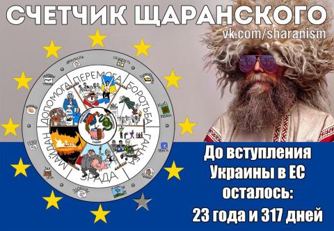 Счастье европейца. Лев Щаранский