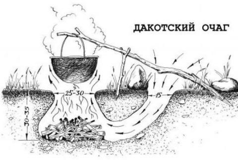 Как сделать костер под земле…