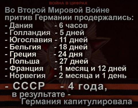 """""""Просвещённая Европа"""" против…"""