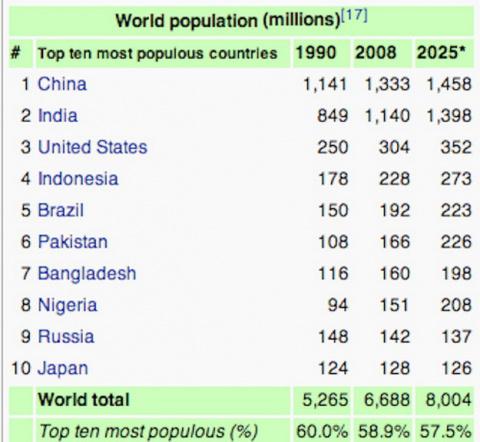 Фантастически точные предсказания Айзека Азимова о нашем сегодняшнем мире