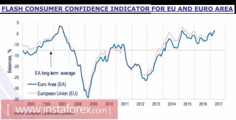 Франция решает судьбу евро
