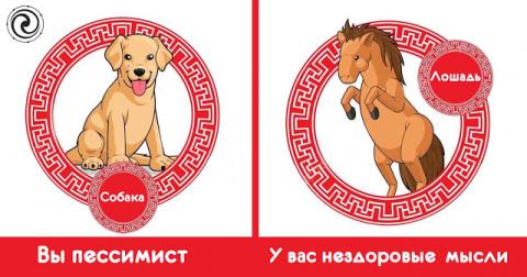 Знаки китайского гороскопа: …