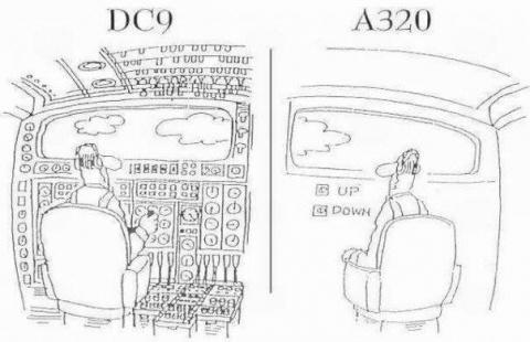 """Улыбнитесь.   Для """"компьютерных"""" пилотов ГА."""