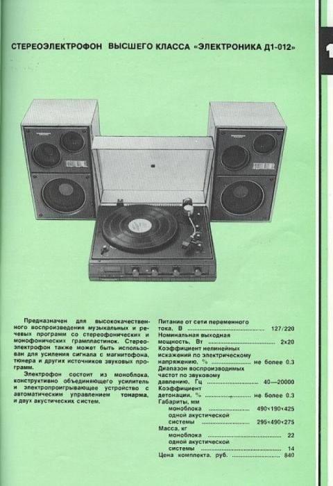 Техника в рекламных журналах в СССР