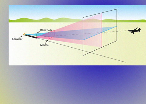 Французы создали «переносную» систему инструментальной посадки