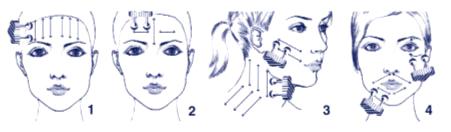 Приборы для омолаживающего ухода за кожей лица