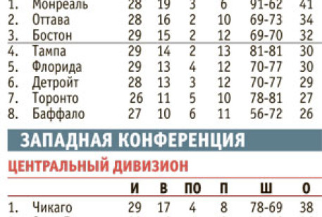Гол Анисимова — значит, победа