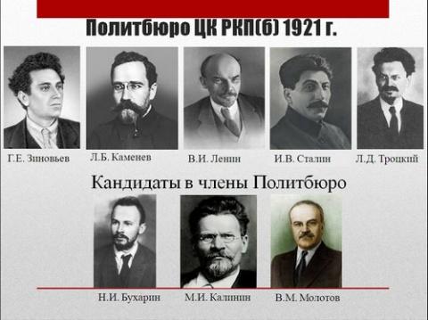 Внутрипартийная борьба в ВКП…