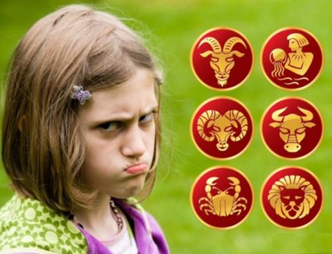 Обидчивость по знакам зодиака. Тест личности от Психолога Счастья