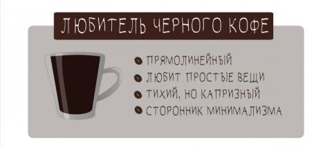 Что любимый кофе говорит о в…