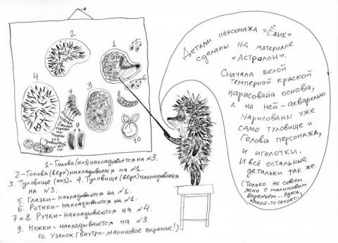 Рабочие эскизы к любимым советским мультфильмам