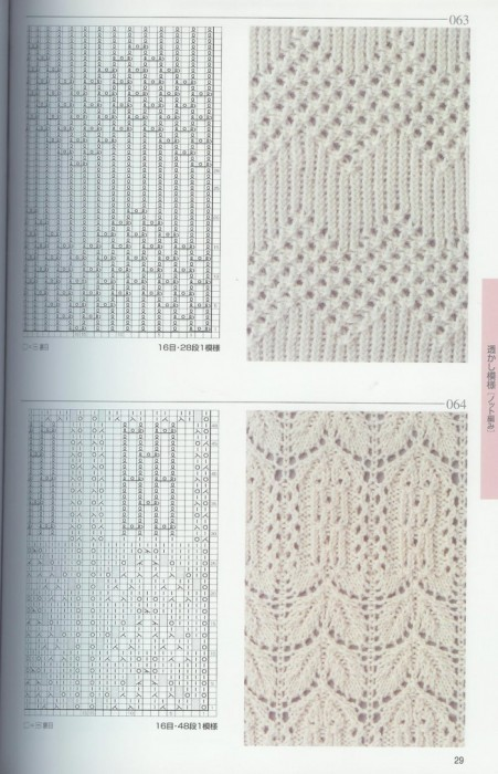 Вязание спицами модели