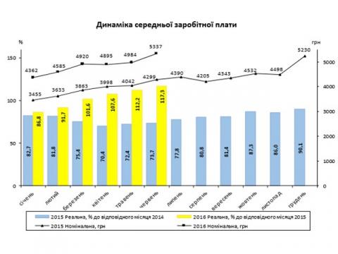 Религия на службе русофобии – Украина как территория победившего сектантства