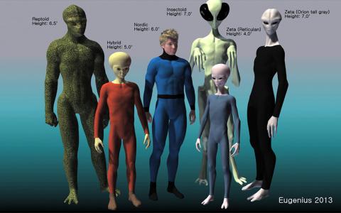 Инопланетное присутствие на Земле, часть 1