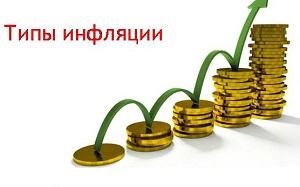Типы инфляции – их сущность и различия
