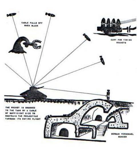 Проект инженерного боеприпас…