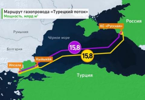 Украина в печали: «Газпром» …