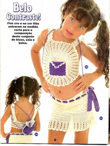 Летние наряды для девочек