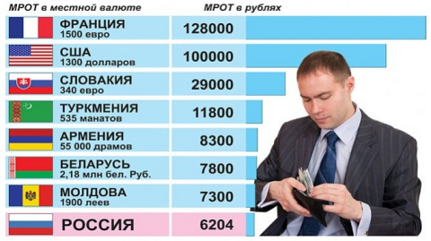 Житель Архангельска попыталс…