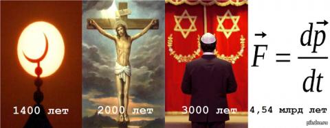 Религиовед: «В наши дни конфессии предпочитают получать прихожан в готовом виде — через школу, армию»