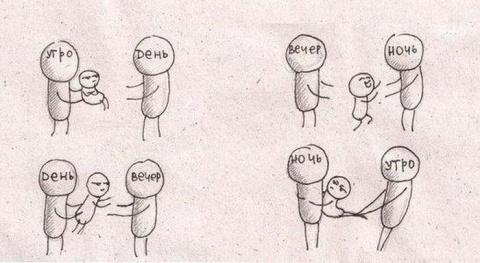 Забавные комиксы про жизнь и людей)