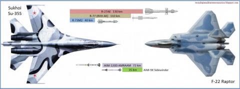 Как Су-35 в Сирии F-22 прогнал