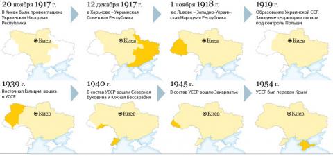 Пора признать страдания великой Украины и прекратить