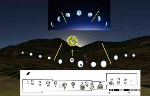 10 невероятных астрономическ…
