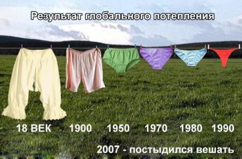 Результат глобального потепления
