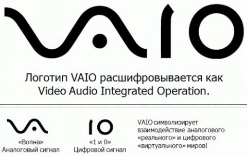 Логотип Sony Vaio и его расшифровка